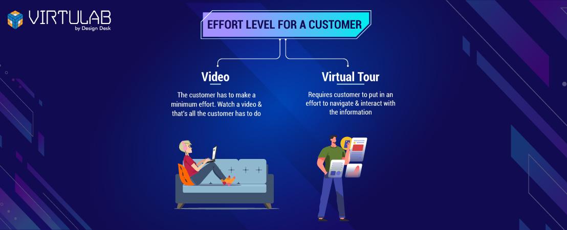 Effort level For A Customer