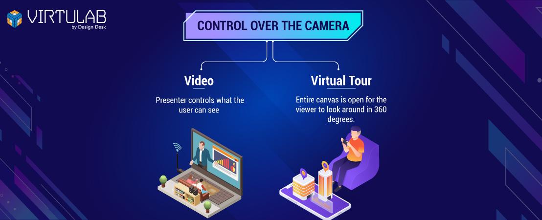 Control Over The Camera